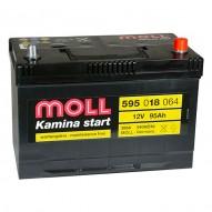 MOLL Asia 115D31L