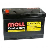 MOLL Asia 115D31R