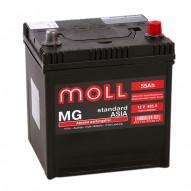 MOLL Asia 70D20 L