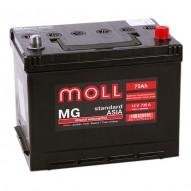 MOLL Asia 90D26 L