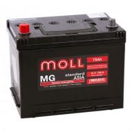MOLL Asia 90D26 R
