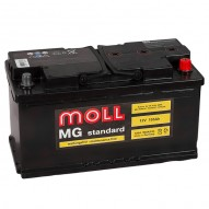 MOLL Standard MG 105R