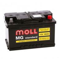 MOLL Standard MG 66SR