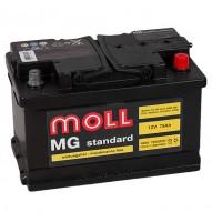 MOLL Standard MG 75SR
