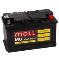 MOLL Standard MG 90UR